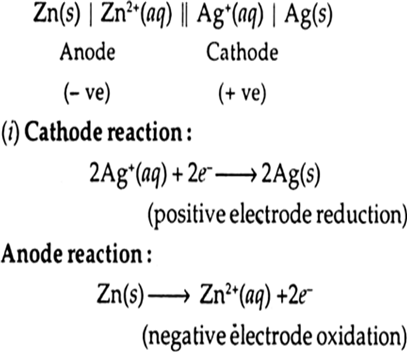 Depict The Galvanic Cell In Which The Reactionzn S 2ag Aq Zn2 Aq 2ag S Takes Place Further Show I Which Of The Electrode Is Negatively Charged Ii The Carriers Of The Current In The