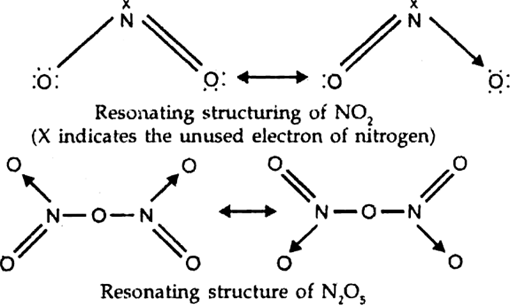 diagram of parts of toilet diagram of n2o5 give the resonating structures of no2 and n2o5. from chemistry the p-block elements class 12 ... #5