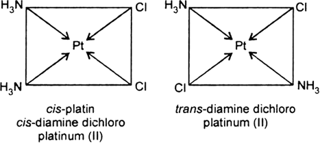 CoF6]3– is paramagnetic whereas [Co(C2O4)3]3– is diamagnetic