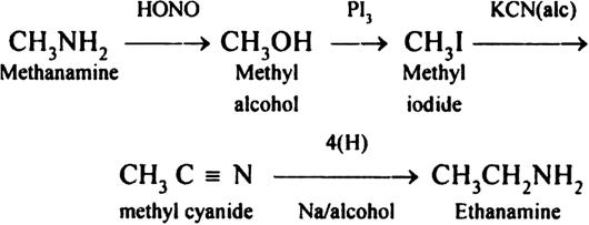 Methanamine to ethanamine and vice versa