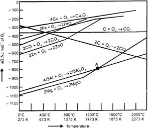 make a block diagram in word make a wiring diagram in visio #1