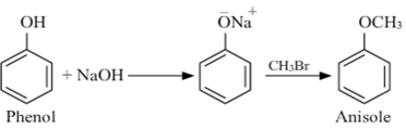 Phenol to anisole(methoxy benzene) and vice versa.