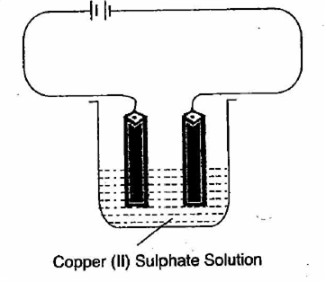 A metal article is to be electroplated with silver  The