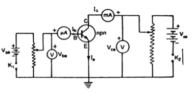 Draw a labelled circuit diagram of a simple oscillator using pnp or labelled circuit diagram of an n p iv transistor in a common emitter configuration is given below ccuart Images