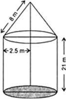 A rocket is in the form of a circular cylinder closed at the