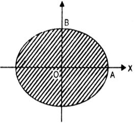 Sketch The Region Of The Ellipse And Find Its Area Using Integration From Mathematics Application Of Integrals Class 12 Goa Board