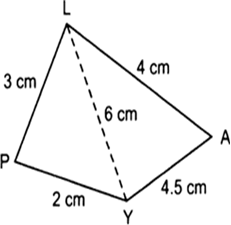Let us draw a rough sketch of the (rhombus) quadrilateral ZEAL and ma