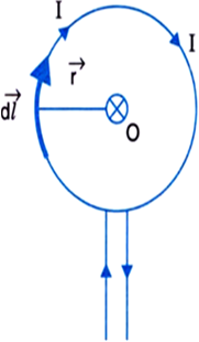 Using Biot-Savart's law, derive an expression for the