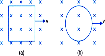 A Rectangular Loop And A Circular Loop Are Moving Out Of A Same Magnetic Field To A Field Free Region With Constant Velocity It Is Given That The Field Is Normal To The