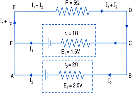 Two Cells Of Emf 15 V And 2 V And Internal Resistance 1 Ohm And 2