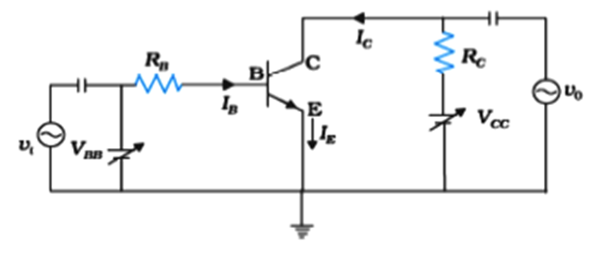 Peachy Draw A Circuit Diagram Of N P N Transistor Amplifier In Ce Wiring Digital Resources Bemuashebarightsorg