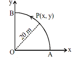 A point p moves in counter -clockwise direction on a