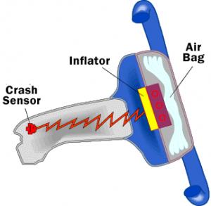 Airbag-Zigya