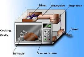 microwave-oven-2