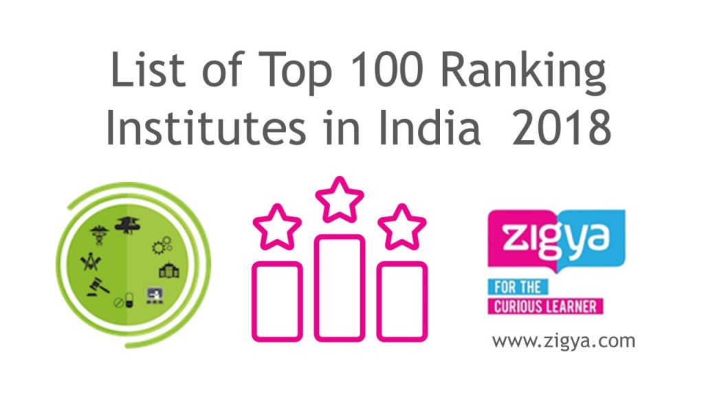 Top 100 Ranking Institutes in India