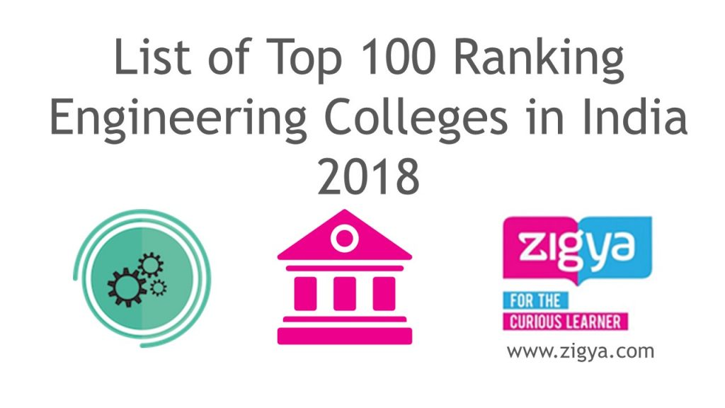 Top 100 ranking Engineering Colleges in India