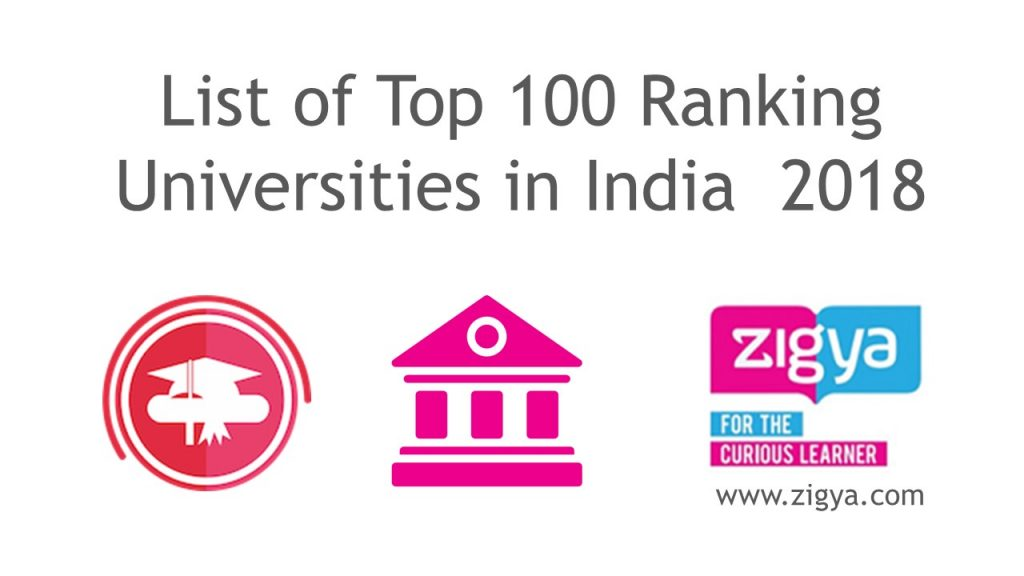 Top 100 ranking Universities in India