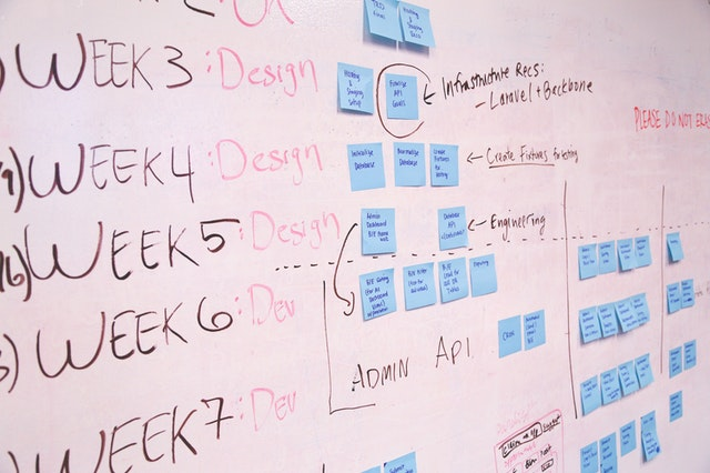 A plan to manage a project