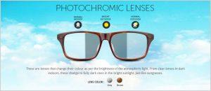 The Photochromic Lenses Explained